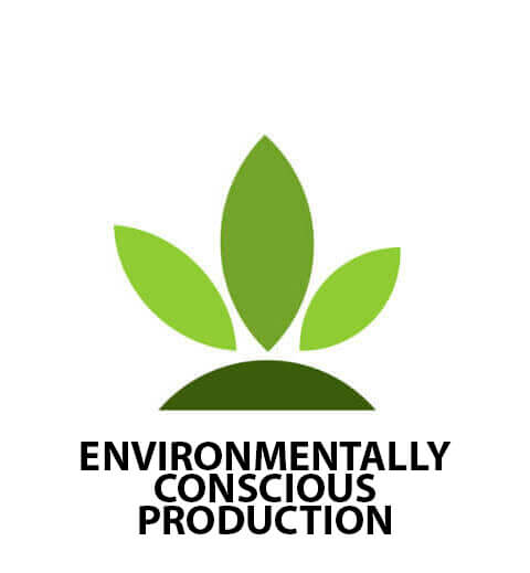 Environmentally coscious production